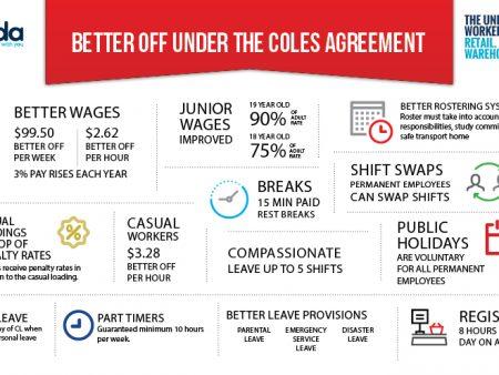 Coles-BetterOff-SDA
