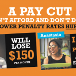 Protect Penalty Rates SDA Union for Retail, Fast Food and Warehousing